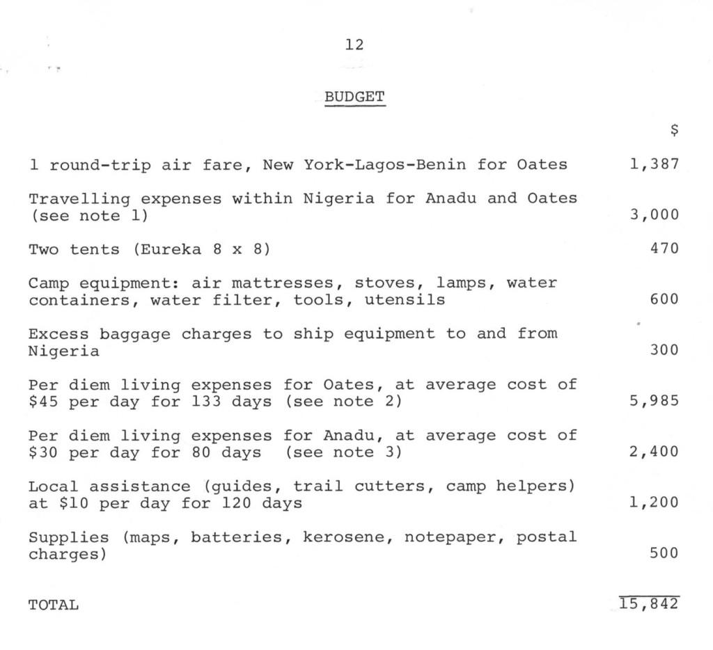4041-1981-Oates-budget.jpg